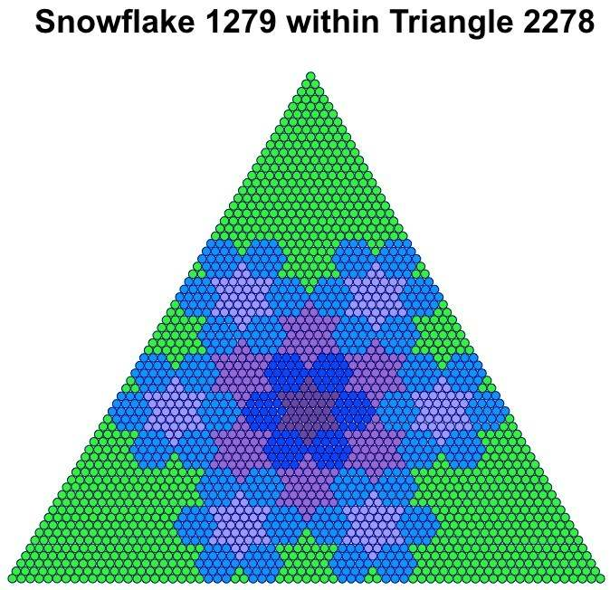 Triangle 2278 Snowflake 1279