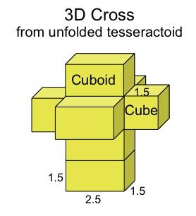 Glorious Geometry 3