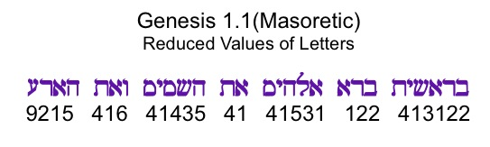 Genesis 1.1 Reduced Values New