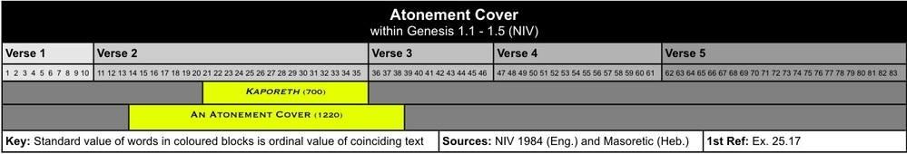 Atonement Cover II