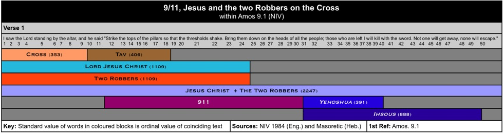 Cross Jesus Robbers III