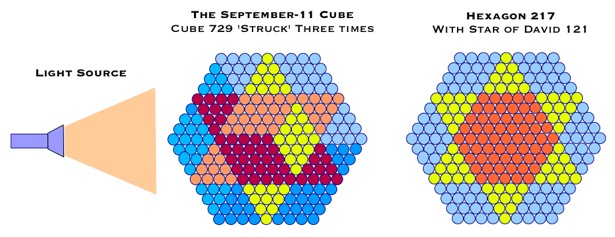 Shining a Light Through September-11 Cube