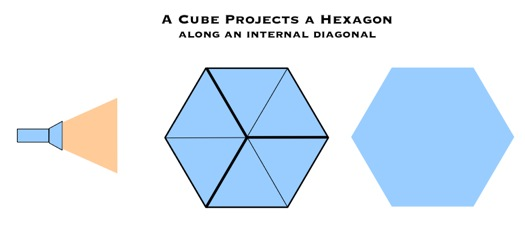 Cube and Hexagon