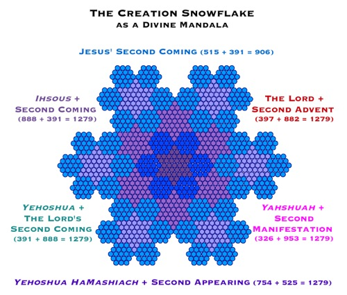 Snowflake 1279 Mandala