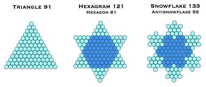 Triangle 91 121 133 II jpg