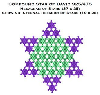 Hexagram 37 Rhombus 25 925 2