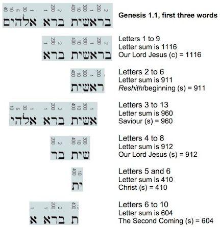 Genesis 1.1 (Mas.) Letter Sum 3 jpg