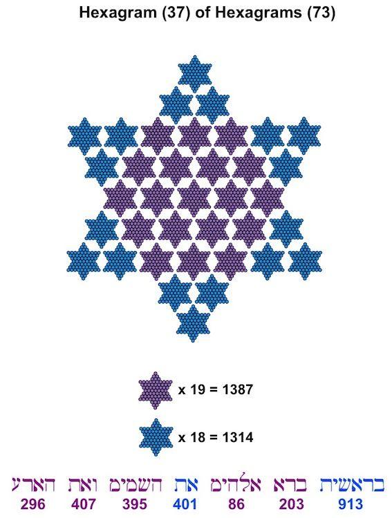 Hexagram 73 x 37