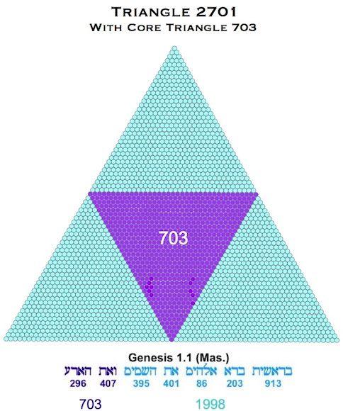 Triangle 2701 703