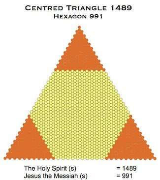Centred Triangle 1489 991