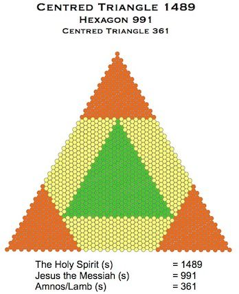 Centred Triangle 1489 991 361