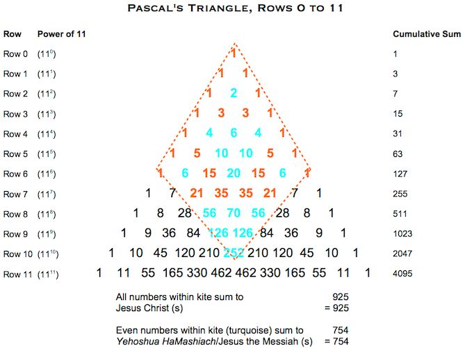Pascals Triangle JC:YH (s)