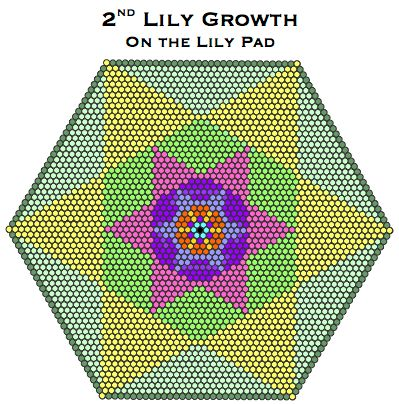 Lily Growth 2 Pad