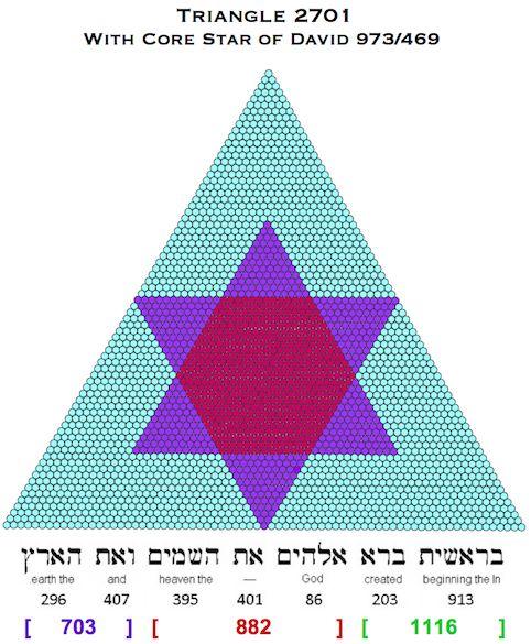 Triangle 2701 937:469