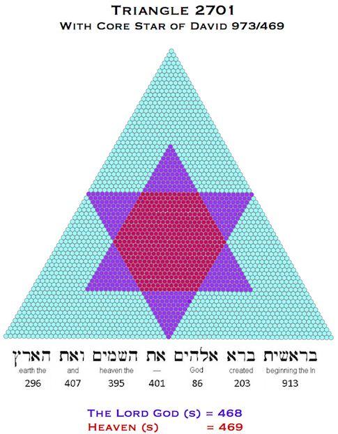 Triangle 2701 468 469