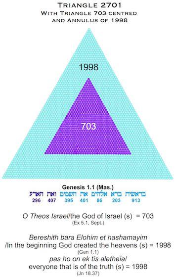 Triangle 2701 1998