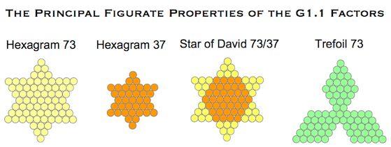 Hexagram 73 37