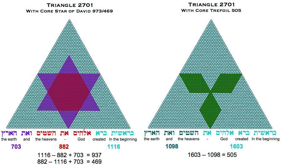 Triangle 2701 937 505