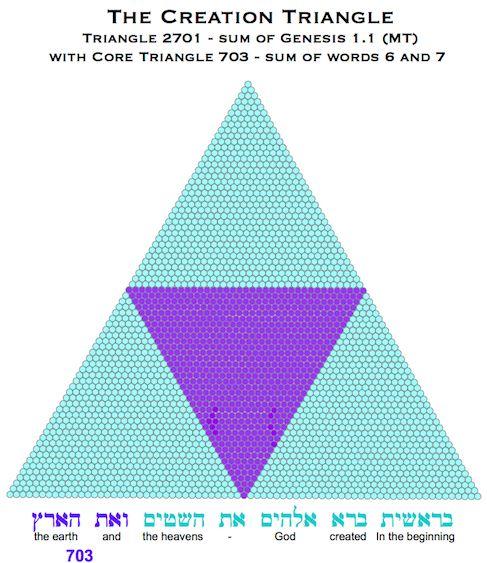 Triangle 2701 666 I