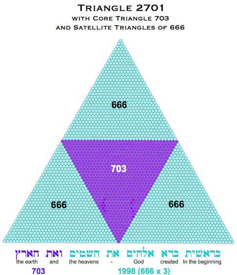 Triangle 2701 666 Ia