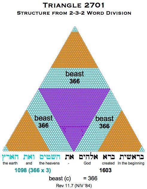 Triangle 2701 666 II