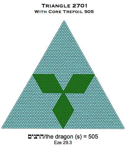 Triangle 2701 505