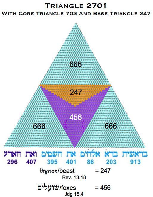 Triangle 2701 247