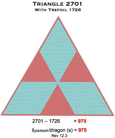 Triangle 2701 1726 975