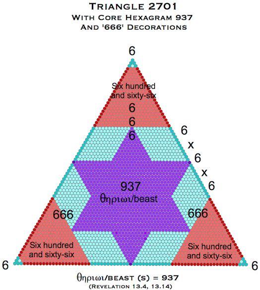 Triangle 2701 666 VI