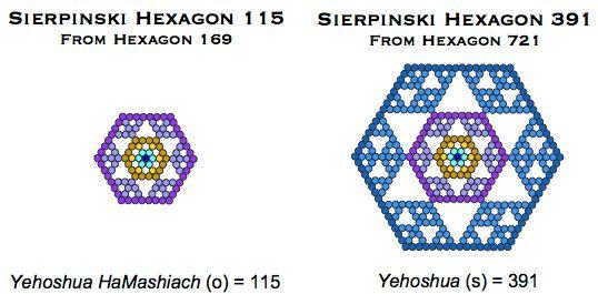 Sierpinski Hexagon 115 391