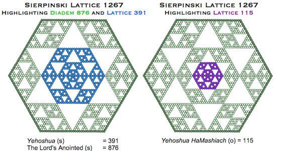 Sierpinski Hexagon 1267 391 115
