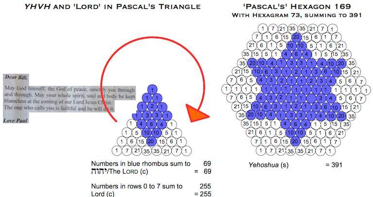 Pascals Hexagon 391
