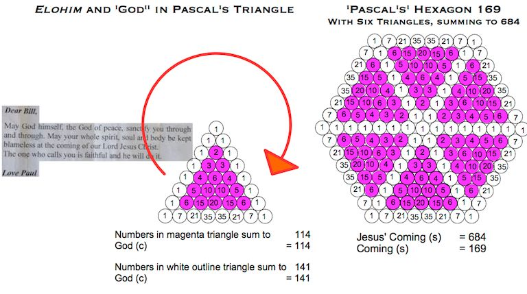 Pascals Hexagon 684