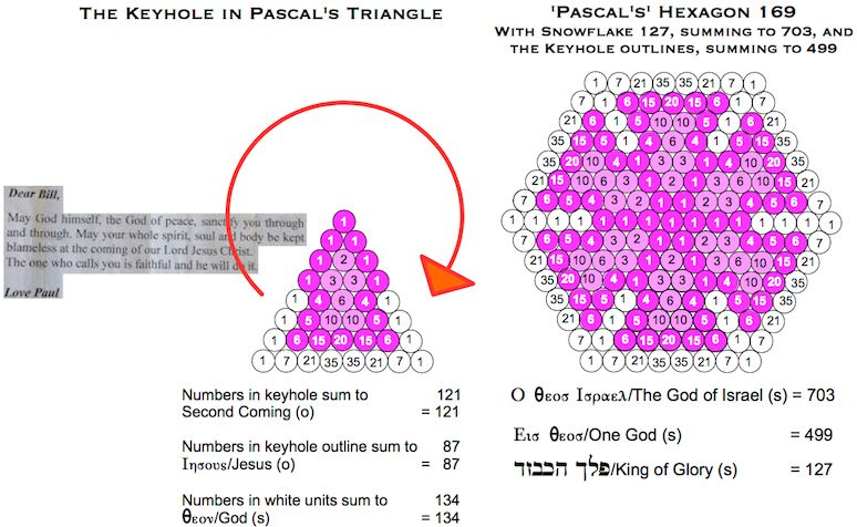 Pascals Hexagon 703