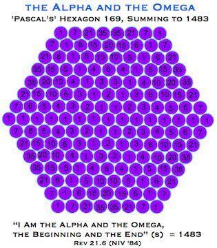 Pascals Hexagon 1483