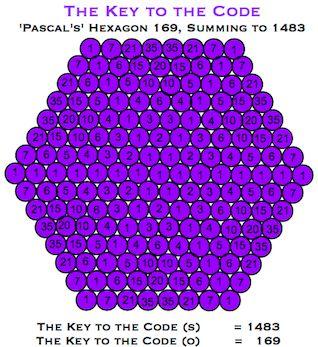 Pascals Hexagon 1483 II