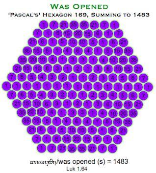 Pascals Hexagon 1483 III