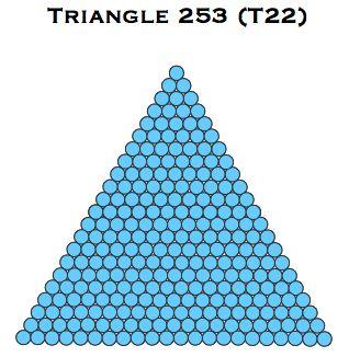 Triangle 253