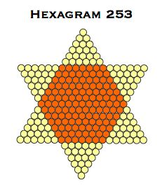 Hexagram 253
