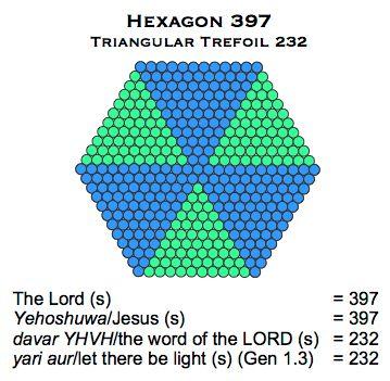 Hexagon 397 232