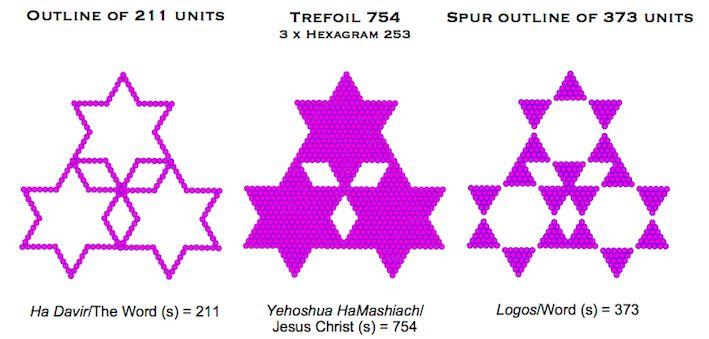 Trefoil 754 211 373