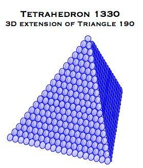 Tetrahedron 1330