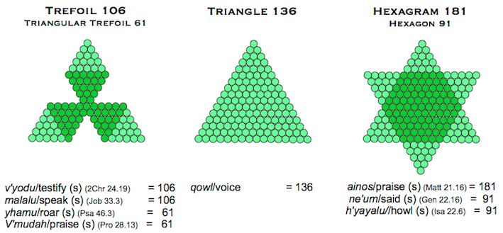 Triangle 136 181 106 91 61