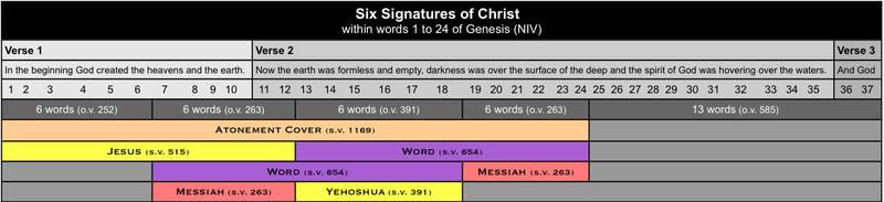 Genesis Watermark VI