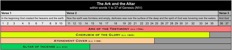 Genesis Watermark XIV
