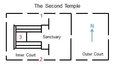 The Second Temple