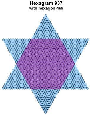 Hexagram 937
