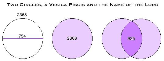 Circle and VP 2368 754 925