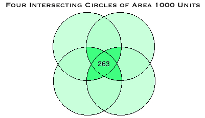 Four Intersecting Circles