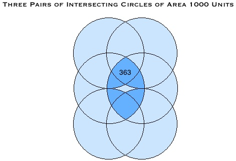 Six Intersecting Circles